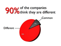 90% of the companies think they are different